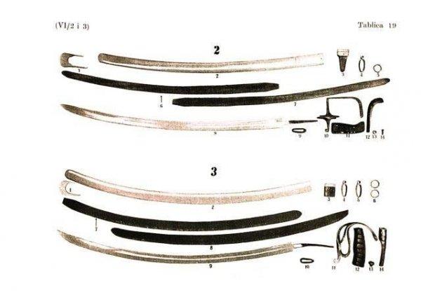 Ilustrowane Słownictwo Materiału Uzbrojenia Część III