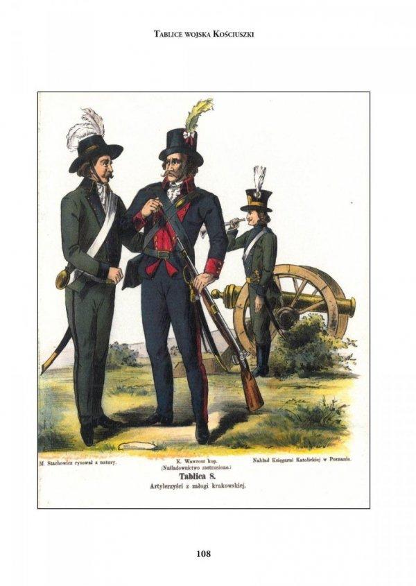 Wojsko polskie Kościuszki w roku 1794