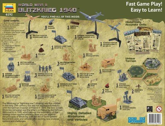 World War II: Blitzkrieg 1940