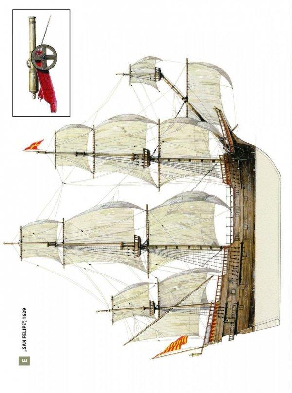 Hiszpańskie galeony 1530-1690