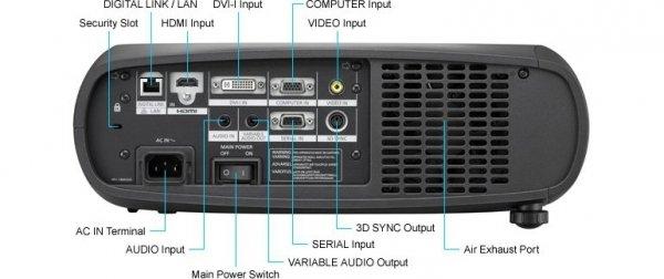 Projektor Panasonic PT-RZ475EJ FullHD 1080p DLP Laser HDMI 3000AL Short Throw