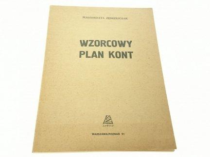WZORCOWY PLAN KONT - Małgorzata Jędrzejczak