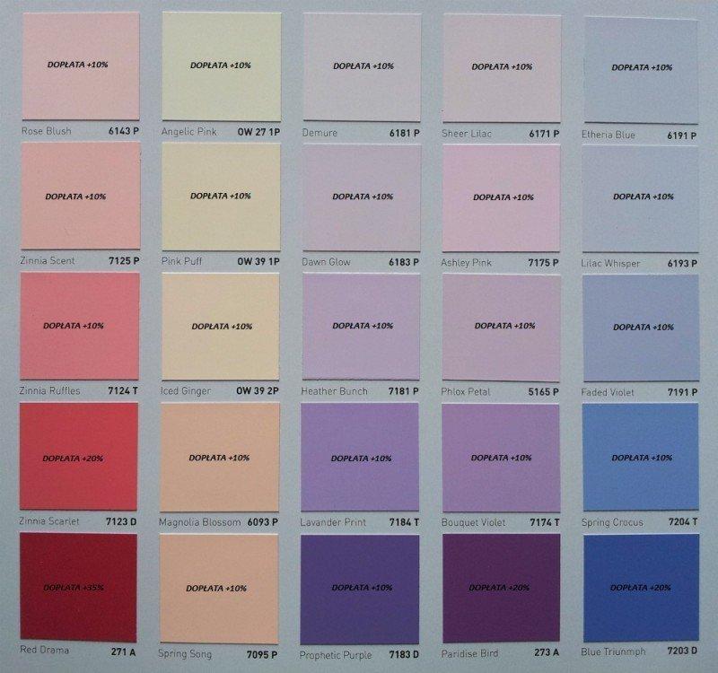 Perfecta Plus Zero Voc 14l Farba Ekologiczna