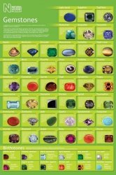 Natural History Museum (Gemstones) - plakat