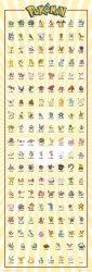 Pokemon Go, Pokemony - plakat