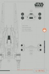 Star Wars Łotr 1 (U-Wing Plans) - plakat